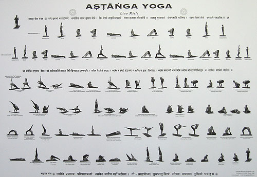 Ashtanga Yoga Second Series Poster Body Mudras Yoga Induced Info